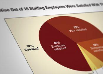asa-staffing-employee-survey-american-staffing-association1
